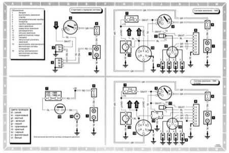 19.21 Типичная схема систем