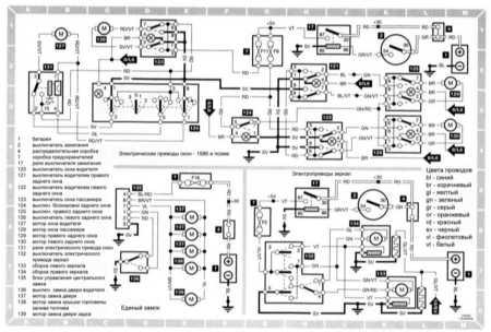 Типичные схемы электрических